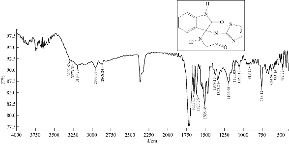 D:\xwu\Nano Biomedicine and Engineering\Articles for production\排版\10(2)\0011 p129-140 OK\129-140\faat8.jpg