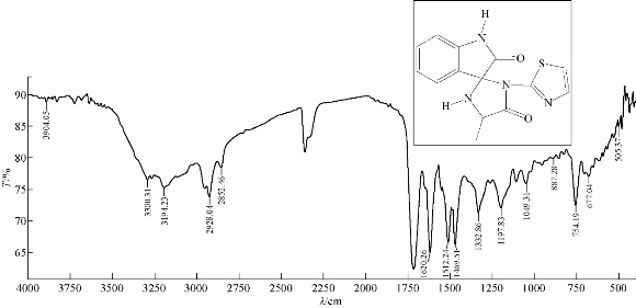 D:\xwu\Nano Biomedicine and Engineering\Articles for production\排版\10(2)\0011 p129-140 OK\129-140\faat9.jpg